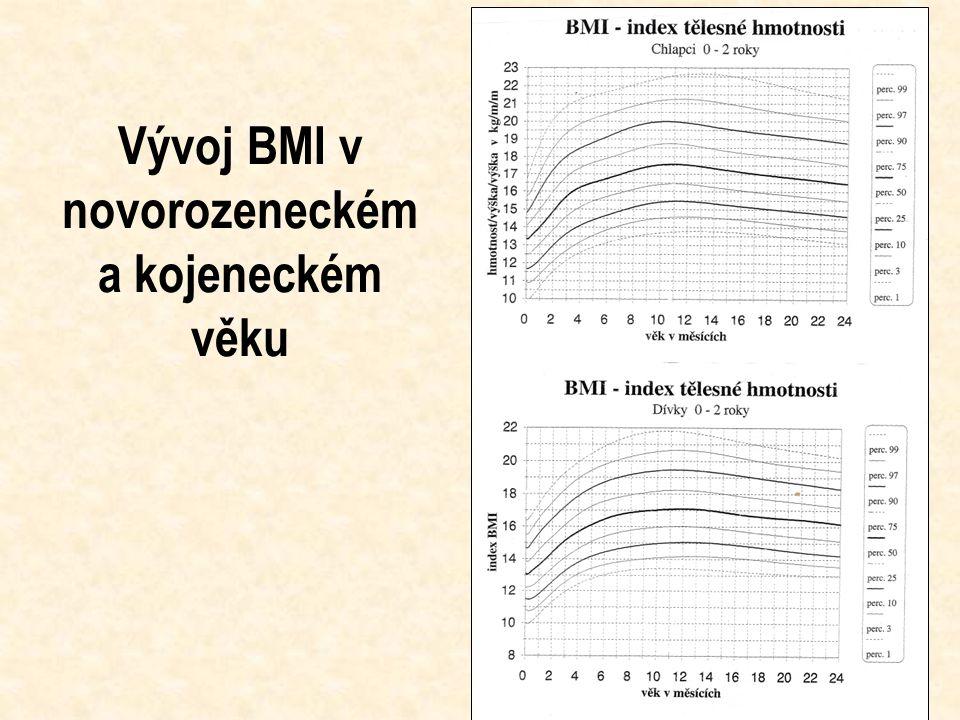 Vývoj výšky v novorozeneckém a kojeneckém období