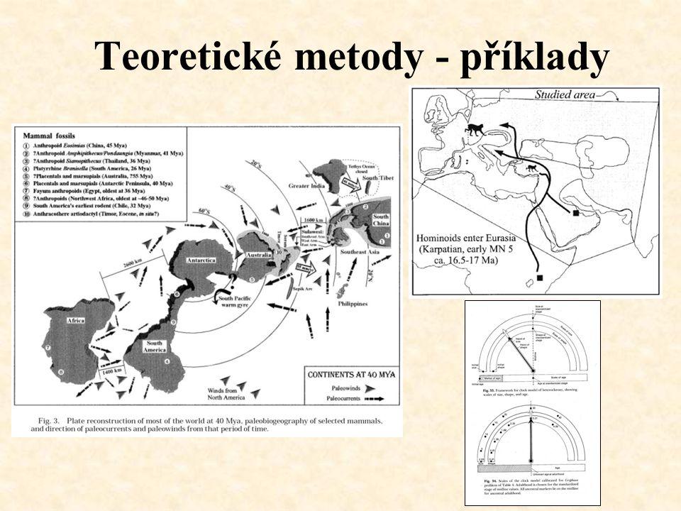 Metody analýzy fosilního materiálu Morfoskopická analýza Morfometrická analýza Analýza DNA Analýza chrupu a zubů Paleoekologická analýza Fylogenetická