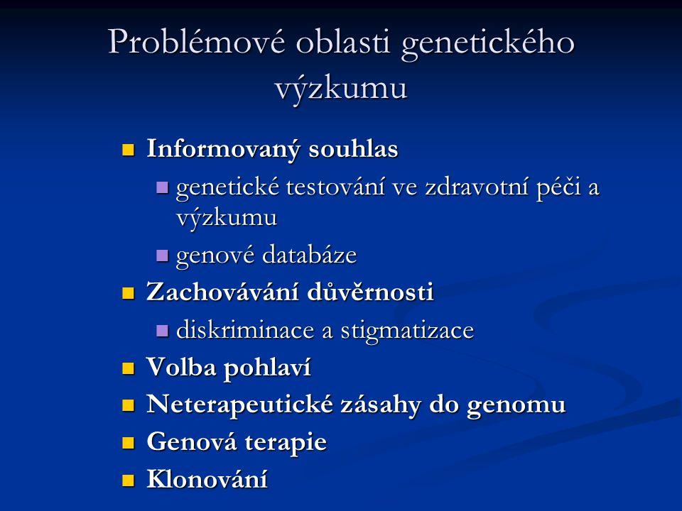 Problémové oblasti genetického výzkumu Informovaný souhlas Informovaný souhlas genetické testování ve zdravotní péči a výzkumu genetické testování ve zdravotní péči a výzkumu genové databáze genové databáze Zachovávání důvěrnosti Zachovávání důvěrnosti diskriminace a stigmatizace diskriminace a stigmatizace Volba pohlaví Volba pohlaví Neterapeutické zásahy do genomu Neterapeutické zásahy do genomu Genová terapie Genová terapie Klonování Klonování