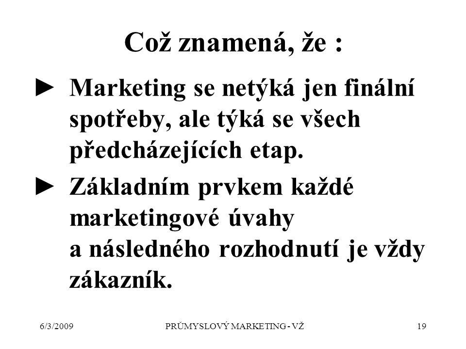 6/3/2009PRŮMYSLOVÝ MARKETING - VŽ19 Což znamená, že : ►Marketing se netýká jen finální spotřeby, ale týká se všech předcházejících etap.