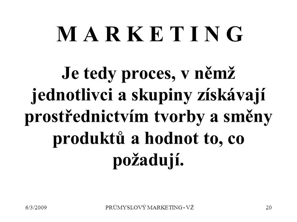 6/3/2009PRŮMYSLOVÝ MARKETING - VŽ20 M A R K E T I N G Je tedy proces, v němž jednotlivci a skupiny získávají prostřednictvím tvorby a směny produktů a hodnot to, co požadují.