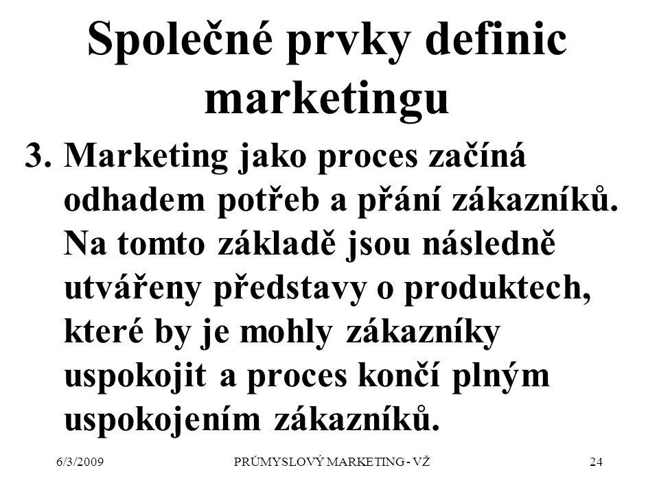 6/3/2009PRŮMYSLOVÝ MARKETING - VŽ24 3.Marketing jako proces začíná odhadem potřeb a přání zákazníků.