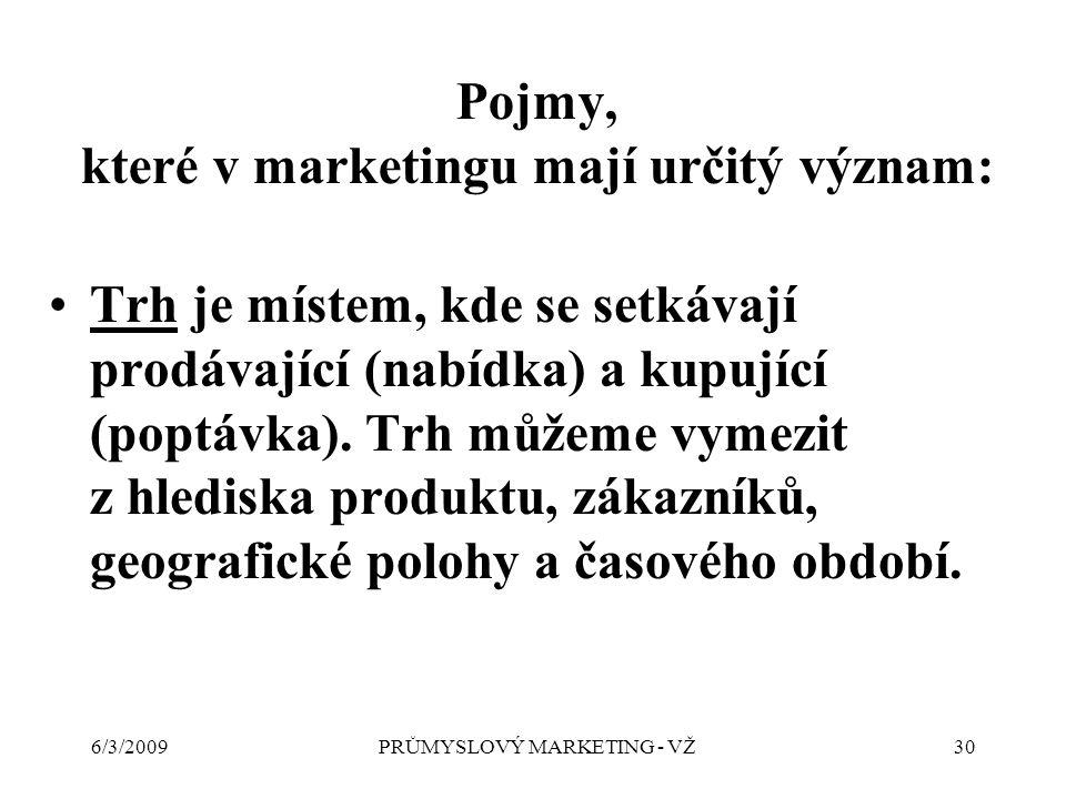6/3/2009PRŮMYSLOVÝ MARKETING - VŽ30 Trh je místem, kde se setkávají prodávající (nabídka) a kupující (poptávka).