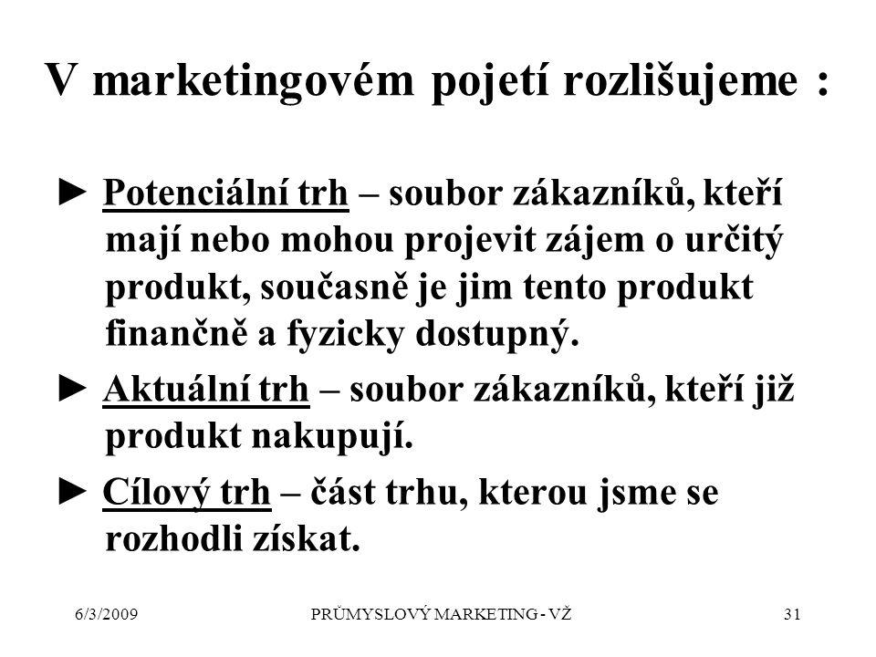 6/3/2009PRŮMYSLOVÝ MARKETING - VŽ31 ► Potenciální trh – soubor zákazníků, kteří mají nebo mohou projevit zájem o určitý produkt, současně je jim tento produkt finančně a fyzicky dostupný.