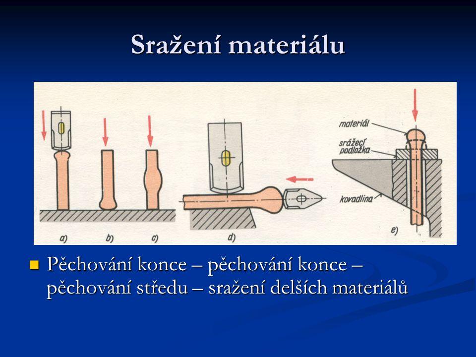 Postup kulacení materiálu Osazování materiálu Na jedné straně osazovacím kladivem Na jedné straně hranou kovadliny Na obou stranách