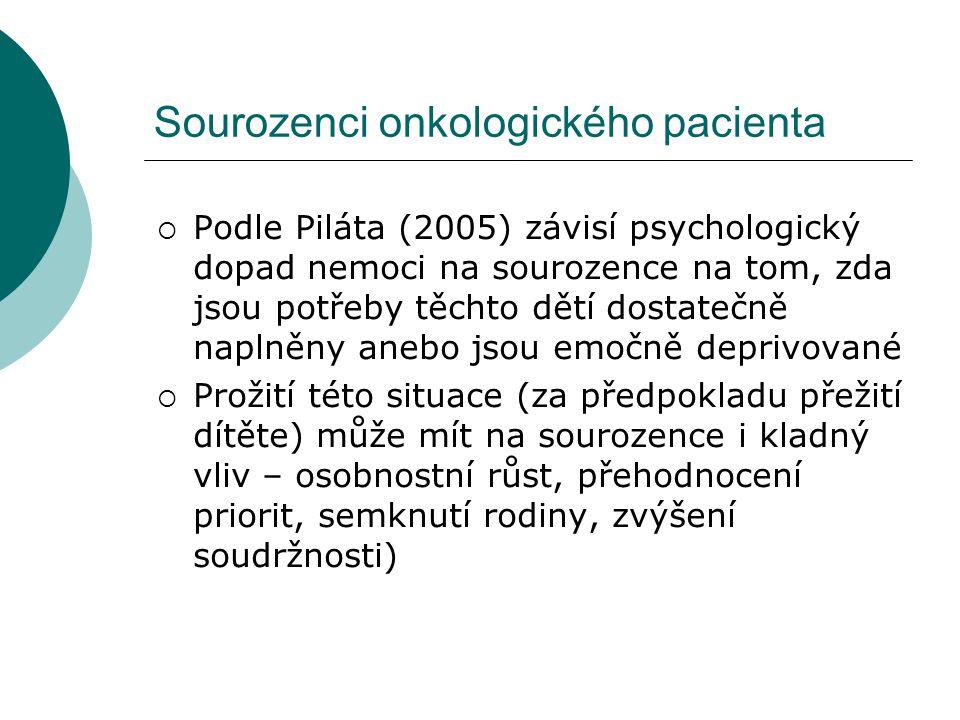 Sourozenci onkologického pacienta  Podle Piláta (2005) závisí psychologický dopad nemoci na sourozence na tom, zda jsou potřeby těchto dětí dostatečn