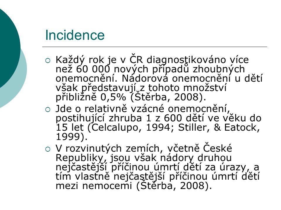 Incidence  Každý rok je v ČR diagnostikováno více než 60 000 nových případů zhoubných onemocnění. Nádorová onemocnění u dětí však představují z tohot