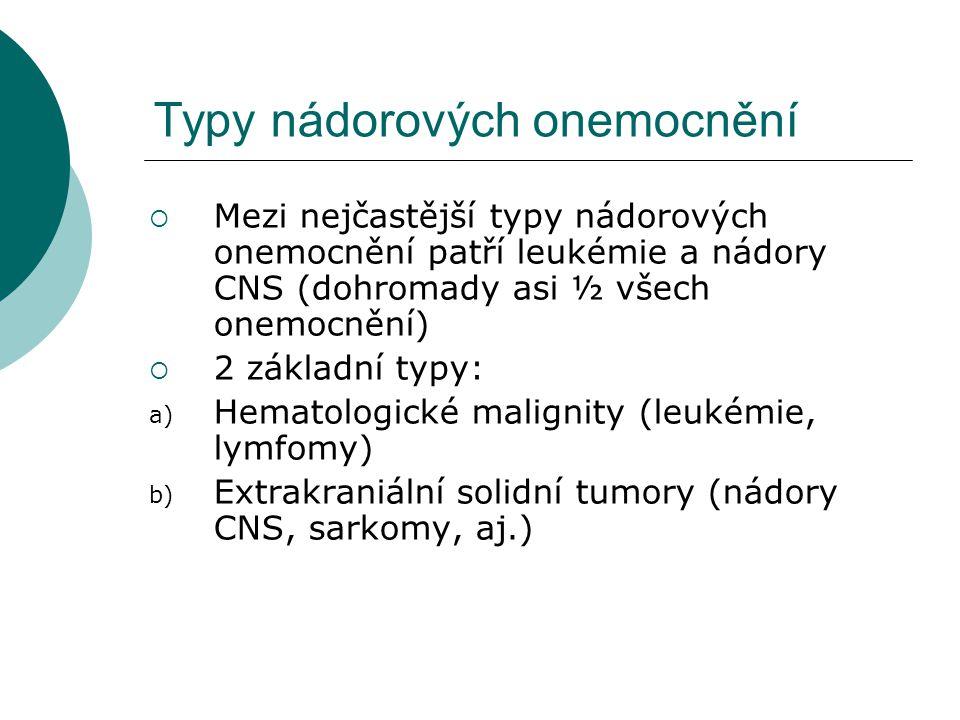 Typy nádorových onemocnění  Mezi nejčastější typy nádorových onemocnění patří leukémie a nádory CNS (dohromady asi ½ všech onemocnění)  2 základní t