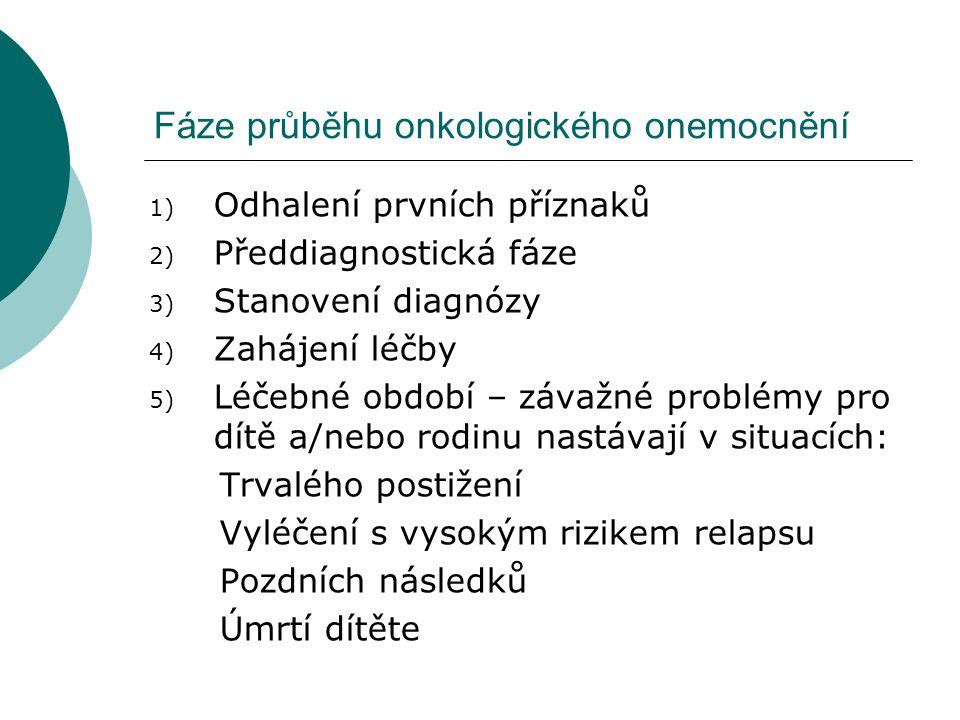 Fáze průběhu onkologického onemocnění 1) Odhalení prvních příznaků 2) Předdiagnostická fáze 3) Stanovení diagnózy 4) Zahájení léčby 5) Léčebné období