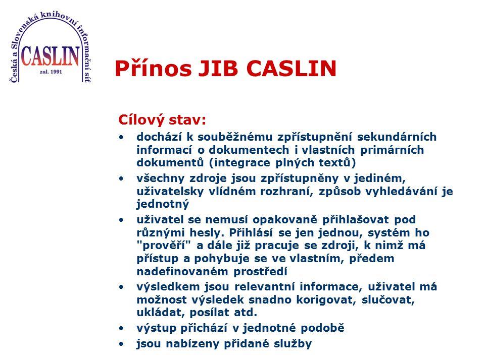 Přínos JIB CASLIN Cílový stav: dochází k souběžnému zpřístupnění sekundárních informací o dokumentech i vlastních primárních dokumentů (integrace plný
