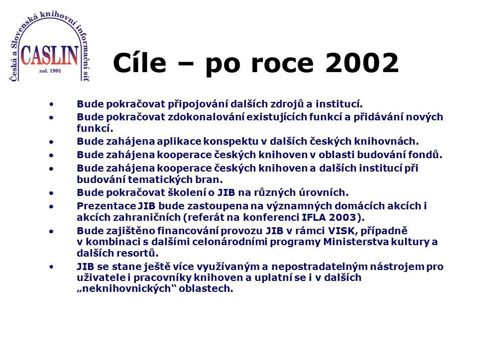 Cíle – po roce 2002 Bude pokračovat připojování dalších zdrojů a institucí.  Bude pokračovat zdokonalování existujících funkcí a přidávání nových fun