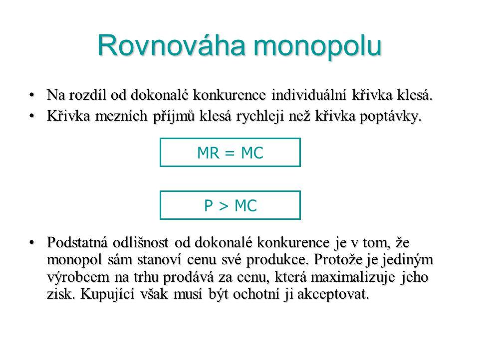Monopol Monopol je protipólem dokonalé konkurence.Monopol je protipólem dokonalé konkurence. Základní předpoklady pro existenci monopolu :Základní pře