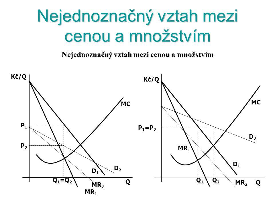 Křivka nabídky v podmínkách monopolu V podmínkách monopolu neexistuje nabídková křivka, protože neexistuje jediný vztah mezi cenou a množstvím.V podmí