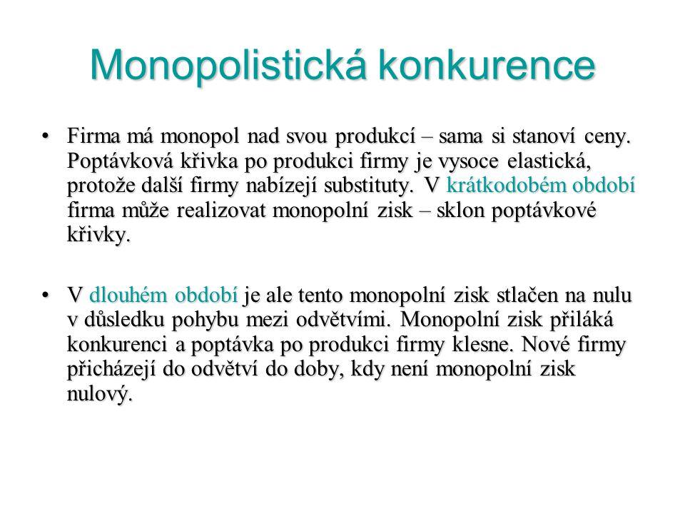 Monopolistická konkurence Monopolistická konkurence se nejvíce blíží dokonalé konkurenci.Monopolistická konkurence se nejvíce blíží dokonalé konkurenc