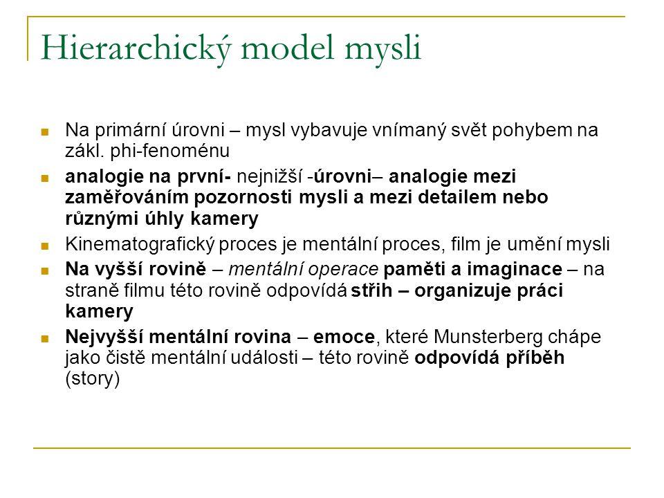 Hierarchický model mysli Na primární úrovni – mysl vybavuje vnímaný svět pohybem na zákl. phi-fenoménu analogie na první- nejnižší -úrovni– analogie m