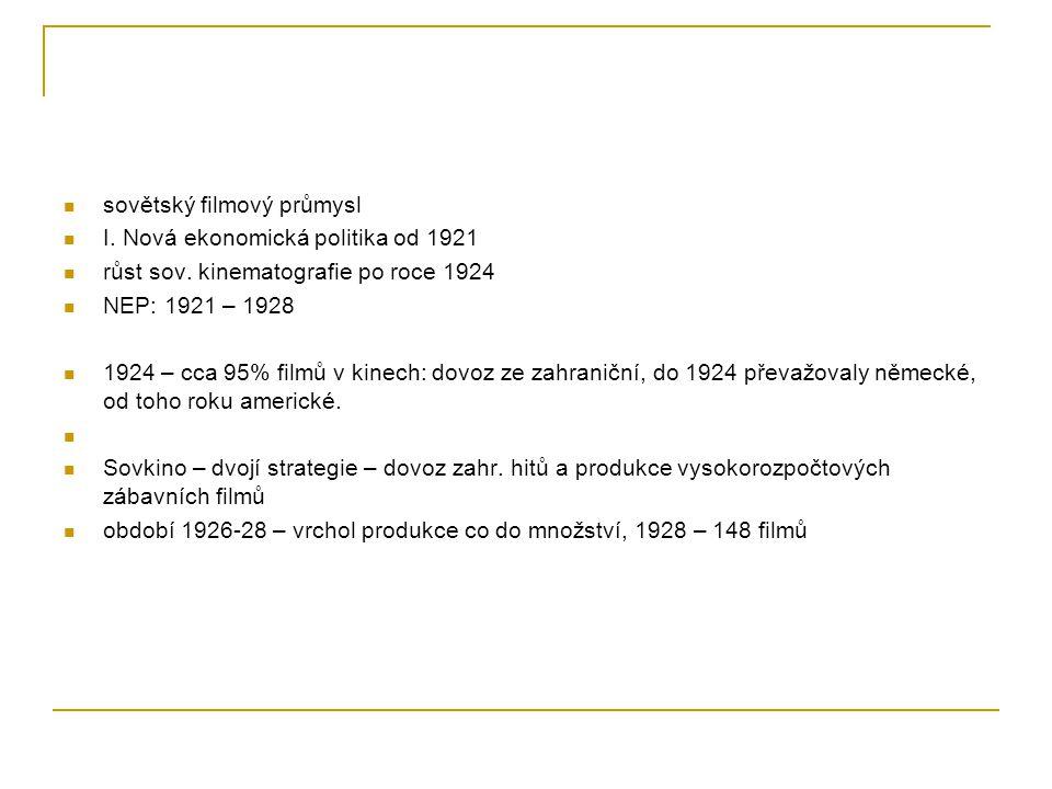 sovětský filmový průmysl I. Nová ekonomická politika od 1921 růst sov. kinematografie po roce 1924 NEP: 1921 – 1928 1924 – cca 95% filmů v kinech: dov