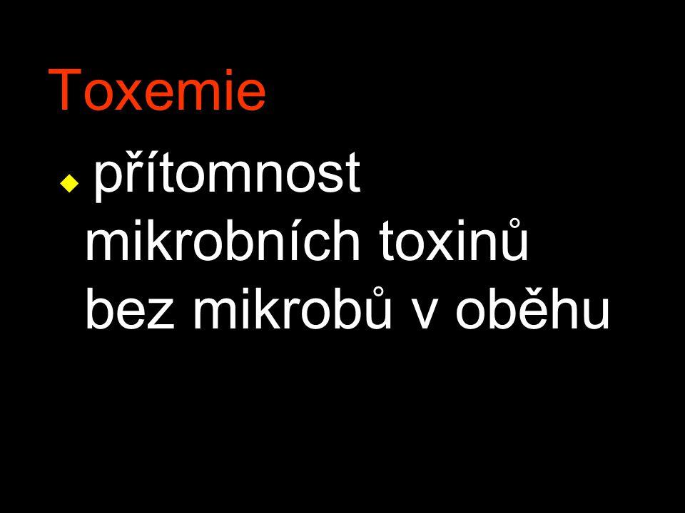 Endotoxin u lipopolysacharidová složka zevní stěny G- bakterií u účinky: horečka, šok, DIC, RDS u zprostředkovány IL-1, TNF