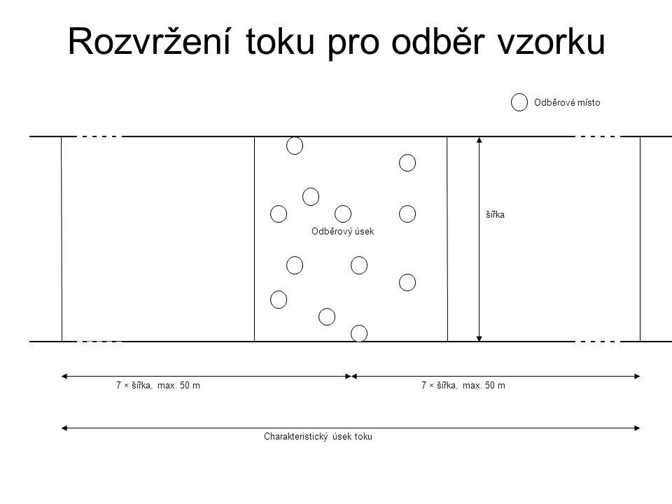 Rozvržení toku pro odběr vzorku Odběrový úsek Charakteristický úsek toku 7 × šířka, max.