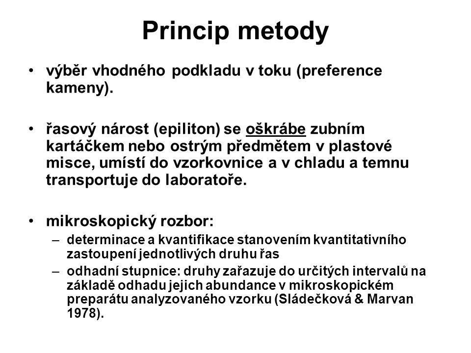Princip metody výběr vhodného podkladu v toku (preference kameny).