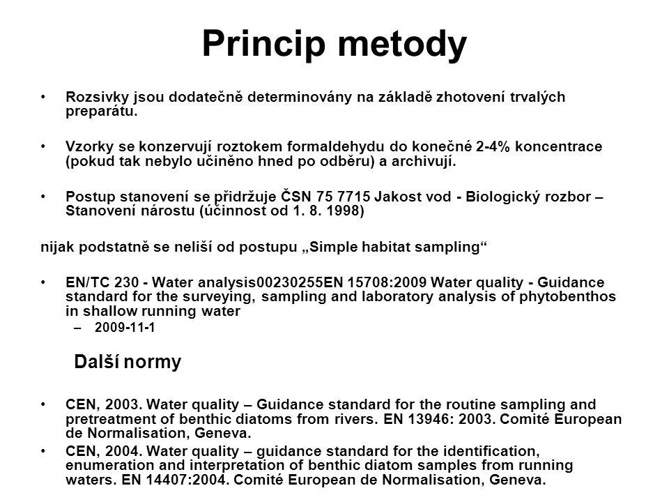Princip metody Rozsivky jsou dodatečně determinovány na základě zhotovení trvalých preparátu.