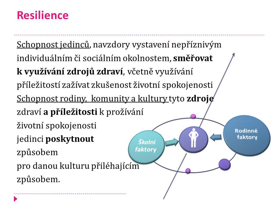 Resilience Schopnost jedinců, navzdory vystavení nepříznivým individuálním či sociálním okolnostem, směřovat k využívání zdrojů zdraví, včetně využívání příležitostí zažívat zkušenost životní spokojenosti Schopnost rodiny, komunity a kultury tyto zdroje zdraví a příležitosti k prožívání životní spokojenosti jedinci poskytnout způsobem pro danou kulturu přiléhajícím způsobem.