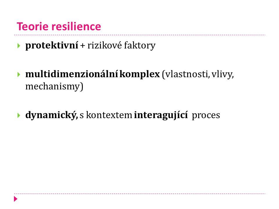 Teorie resilience  protektivní + rizikové faktory  multidimenzionální komplex (vlastnosti, vlivy, mechanismy)  dynamický, s kontextem interagující proces