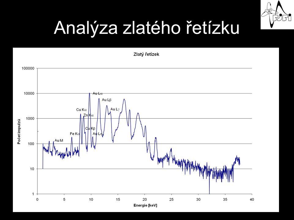 Analýza zlatého řetízku