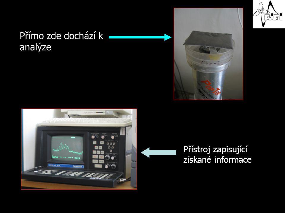 Přímo zde dochází k analýze Přístroj zapisující získané informace