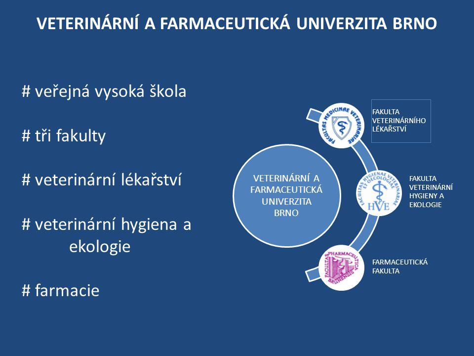 FAKULTA VETERINÁRNÍHO LÉKAŘSTVÍ FAKULTA VETERINÁRNÍ HYGIENY A EKOLOGIE FARMACEUTICKÁ FAKULTA # veřejná vysoká škola # tři fakulty # veterinární lékařství # veterinární hygiena a ekologie # farmacie