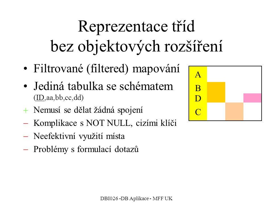 DBI026 -DB Aplikace - MFF UK Reprezentace tříd bez objektových rozšíření Filtrované (filtered) mapování Jediná tabulka se schématem (ID,aa,bb,cc,dd)  Nemusí se dělat žádná spojení  Komplikace s NOT NULL, cizími klíči  Neefektivní využití místa  Problémy s formulací dotazů B C D A