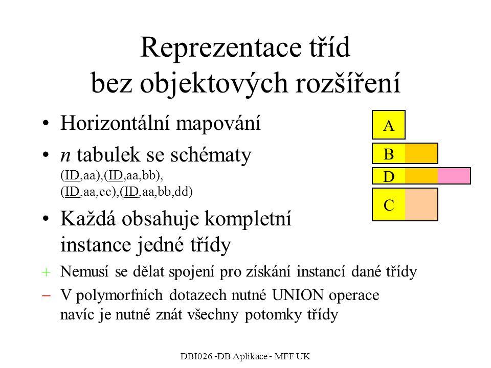 DBI026 -DB Aplikace - MFF UK Reprezentace tříd bez objektových rozšíření Horizontální mapování n tabulek se schématy (ID,aa),(ID,aa,bb), (ID,aa,cc),(I