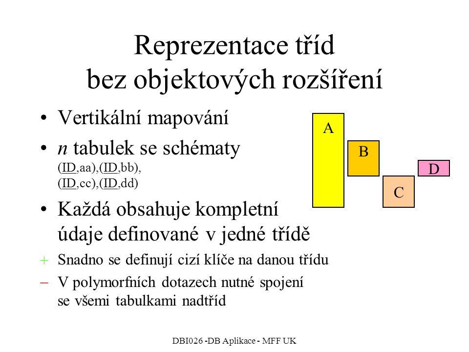 DBI026 -DB Aplikace - MFF UK Reprezentace tříd bez objektových rozšíření Vertikální mapování n tabulek se schématy (ID,aa),(ID,bb), (ID,cc),(ID,dd) Každá obsahuje kompletní údaje definované v jedné třídě  Snadno se definují cizí klíče na danou třídu  V polymorfních dotazech nutné spojení se všemi tabulkami nadtříd D C B A