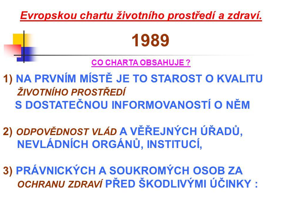 Evropskou chartu životního prostředí a zdraví. 1989 CO CHARTA OBSAHUJE .