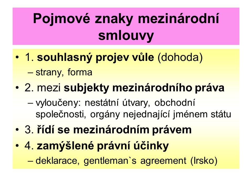 Pojmové znaky mezinárodní smlouvy 1.souhlasný projev vůle (dohoda) –strany, forma 2.