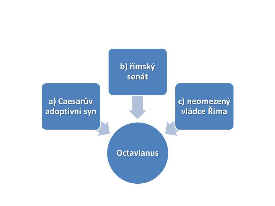 Octavianus a) Caesarův adoptivní syn b) římský senát c) neomezený vládce Říma