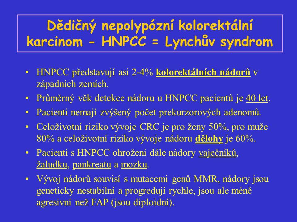 Dědičný nepolypózní kolorektální karcinom - HNPCC = Lynchův syndrom HNPCC představují asi 2-4% kolorektálních nádorů v západních zemích. Průměrný věk