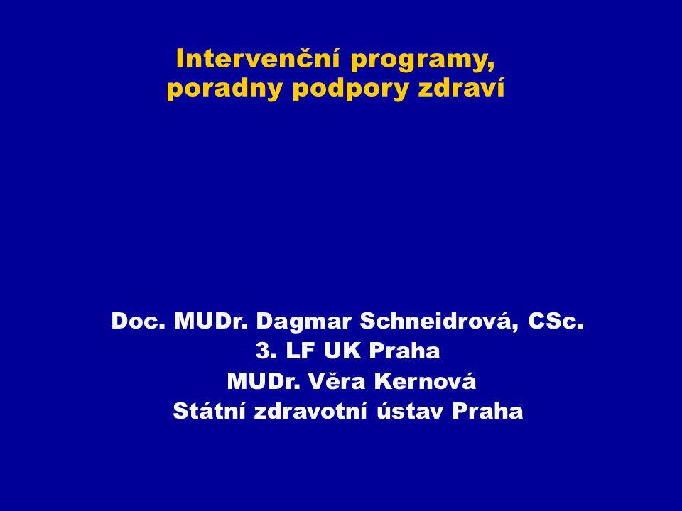 Intervenční programy, poradny podpory zdraví Doc. MUDr. Dagmar Schneidrová, CSc. 3. LF UK Praha MUDr. Věra Kernová Státní zdravotní ústav Praha