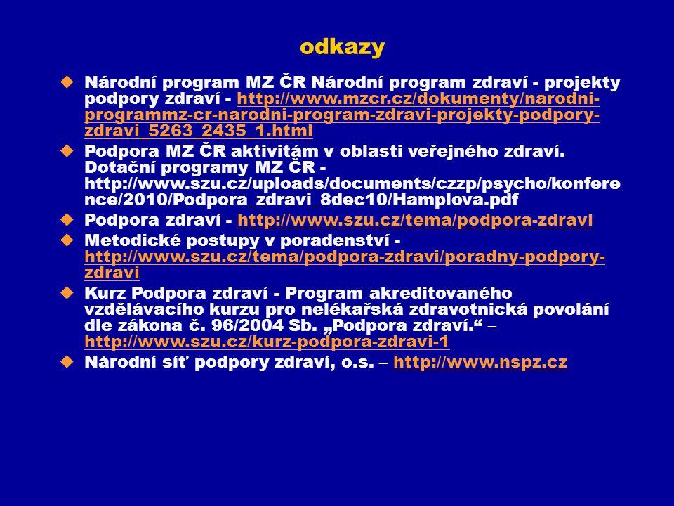 odkazy u Národní program MZ ČR Národní program zdraví - projekty podpory zdraví - http://www.mzcr.cz/dokumenty/narodni- programmz-cr-narodni-program-z