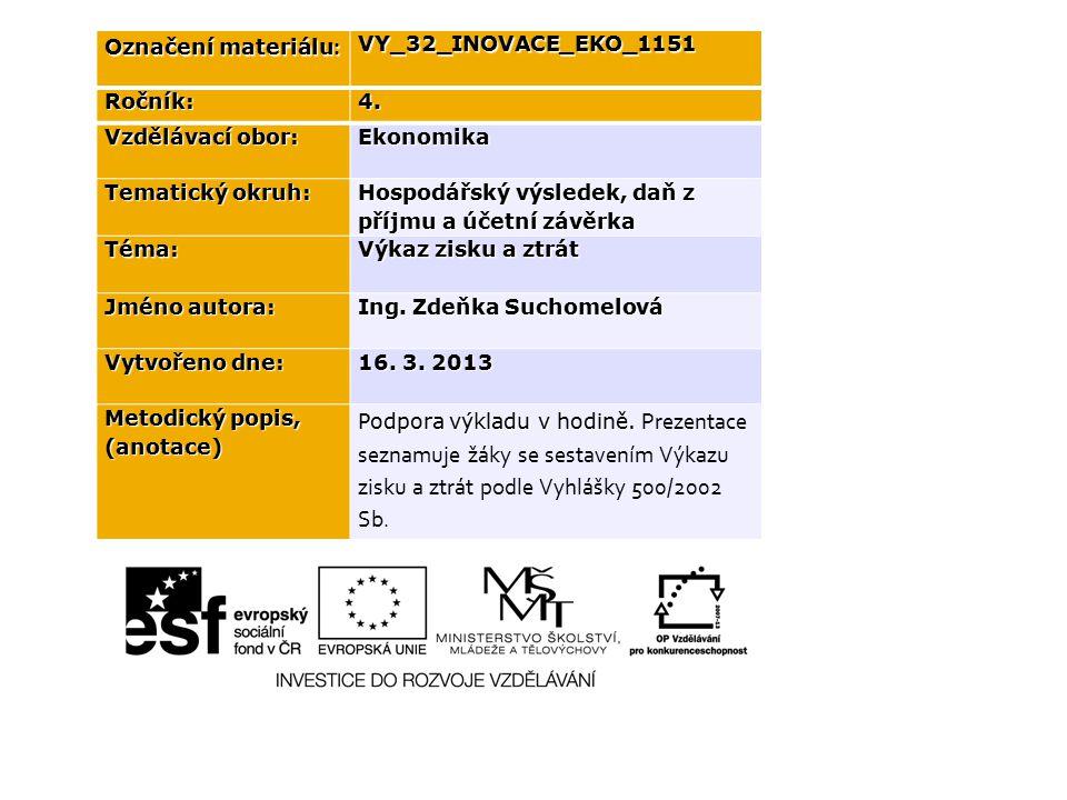 Označení materiálu : VY_32_INOVACE_EKO_1151Ročník:4.
