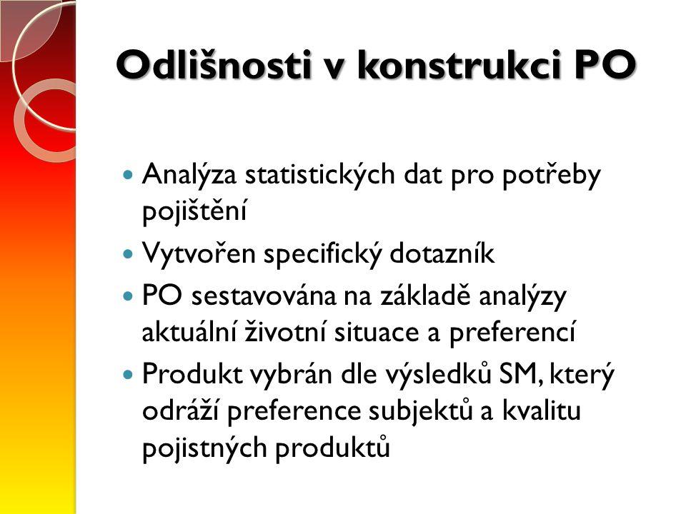 Odlišnosti v konstrukci PO Analýza statistických dat pro potřeby pojištění Vytvořen specifický dotazník PO sestavována na základě analýzy aktuální živ