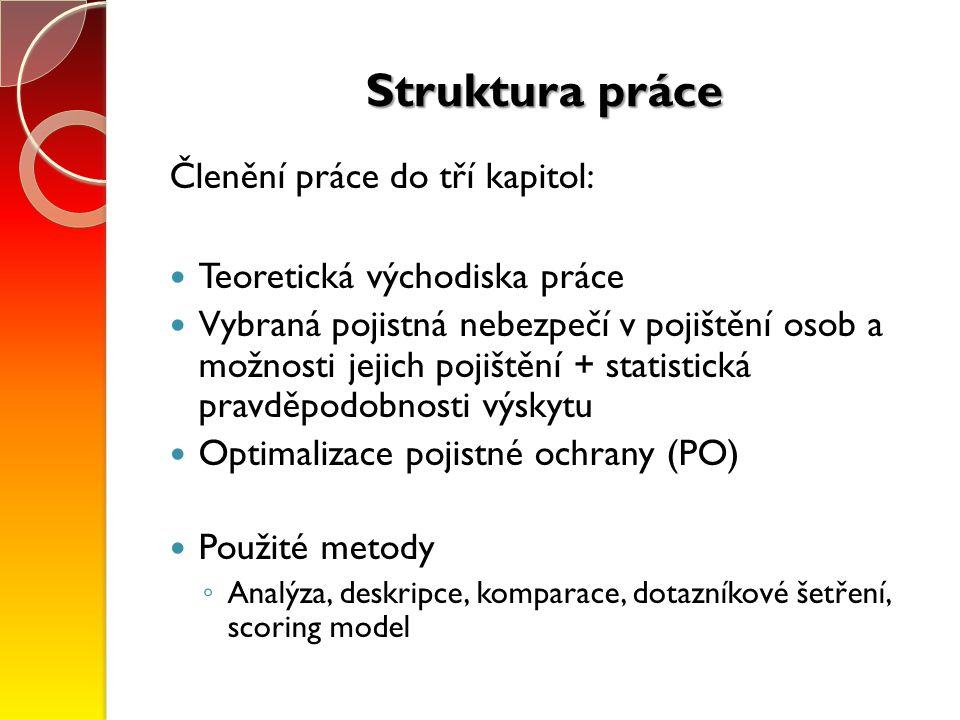Odlišnosti v konstrukci PO Analýza statistických dat pro potřeby pojištění Vytvořen specifický dotazník PO sestavována na základě analýzy aktuální životní situace a preferencí Produkt vybrán dle výsledků SM, který odráží preference subjektů a kvalitu pojistných produktů