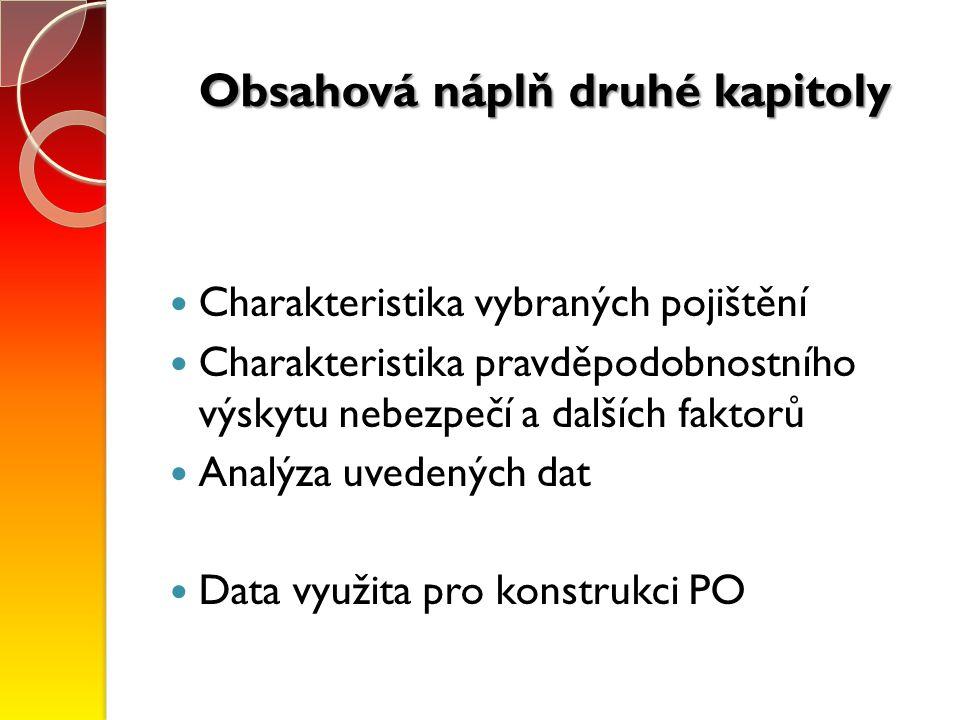 Obsahová náplň druhé kapitoly Charakteristika vybraných pojištění Charakteristika pravděpodobnostního výskytu nebezpečí a dalších faktorů Analýza uvedených dat Data využita pro konstrukci PO