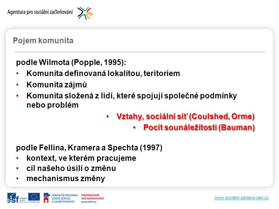 www.socialni-zaclenovani.cz podle Wilmota (Popple, 1995): Komunita definovaná lokalitou, teritoriem Komunita zájmů Komunita složená z lidí, které spoj