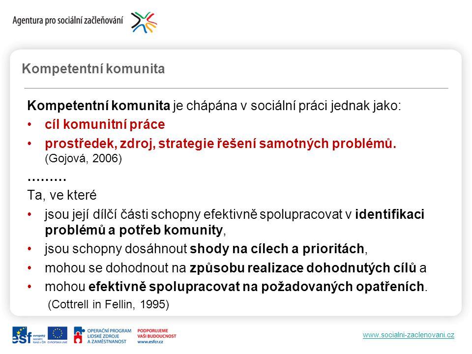 www.socialni-zaclenovani.cz Kompetentní komunita je chápána v sociální práci jednak jako: cíl komunitní práce prostředek, zdroj, strategie řešení samo