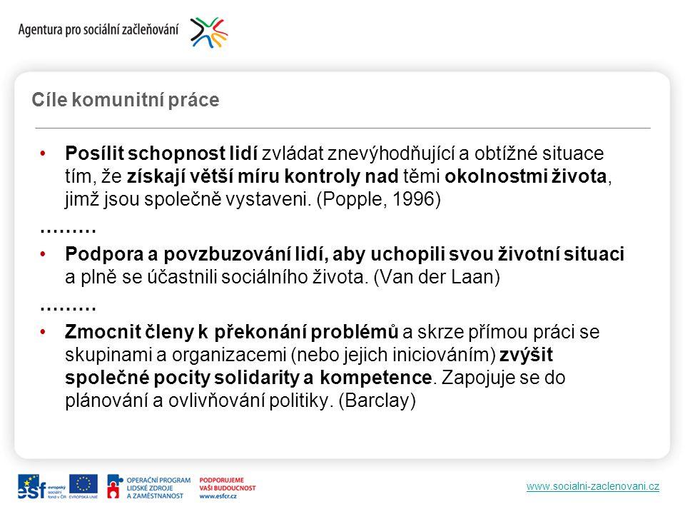 www.socialni-zaclenovani.cz Posílit schopnost lidí zvládat znevýhodňující a obtížné situace tím, že získají větší míru kontroly nad těmi okolnostmi ži
