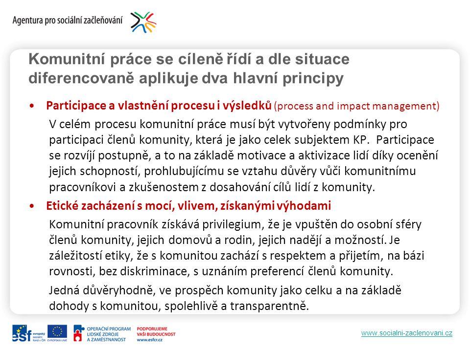 www.socialni-zaclenovani.cz Komunitní práce se cíleně řídí a dle situace diferencovaně aplikuje dva hlavní principy Participace a vlastnění procesu i