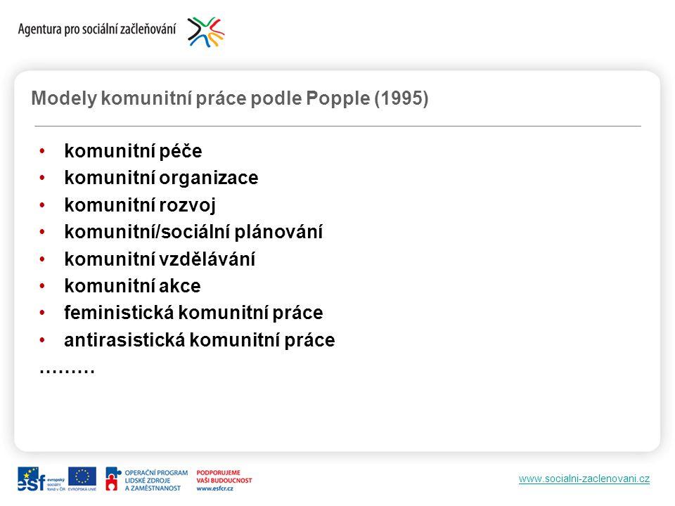 www.socialni-zaclenovani.cz komunitní péče komunitní organizace komunitní rozvoj komunitní/sociální plánování komunitní vzdělávání komunitní akce femi
