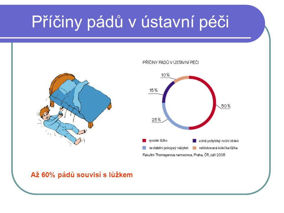 Příčiny pádů v ústavní péči Až 60% pádů souvisí s lůžkem