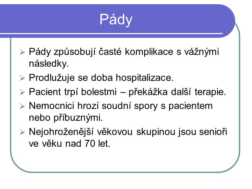 Pády  Pády způsobují časté komplikace s vážnými následky.  Prodlužuje se doba hospitalizace.  Pacient trpí bolestmi – překážka další terapie.  Nem