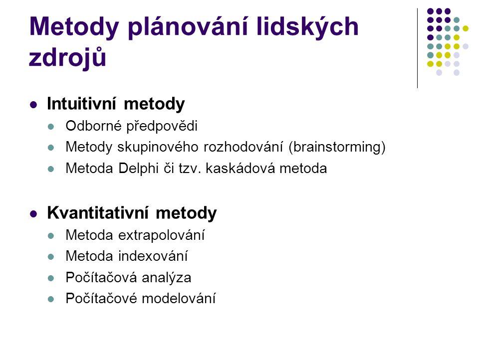 Metody plánování lidských zdrojů Intuitivní metody Odborné předpovědi Metody skupinového rozhodování (brainstorming) Metoda Delphi či tzv.